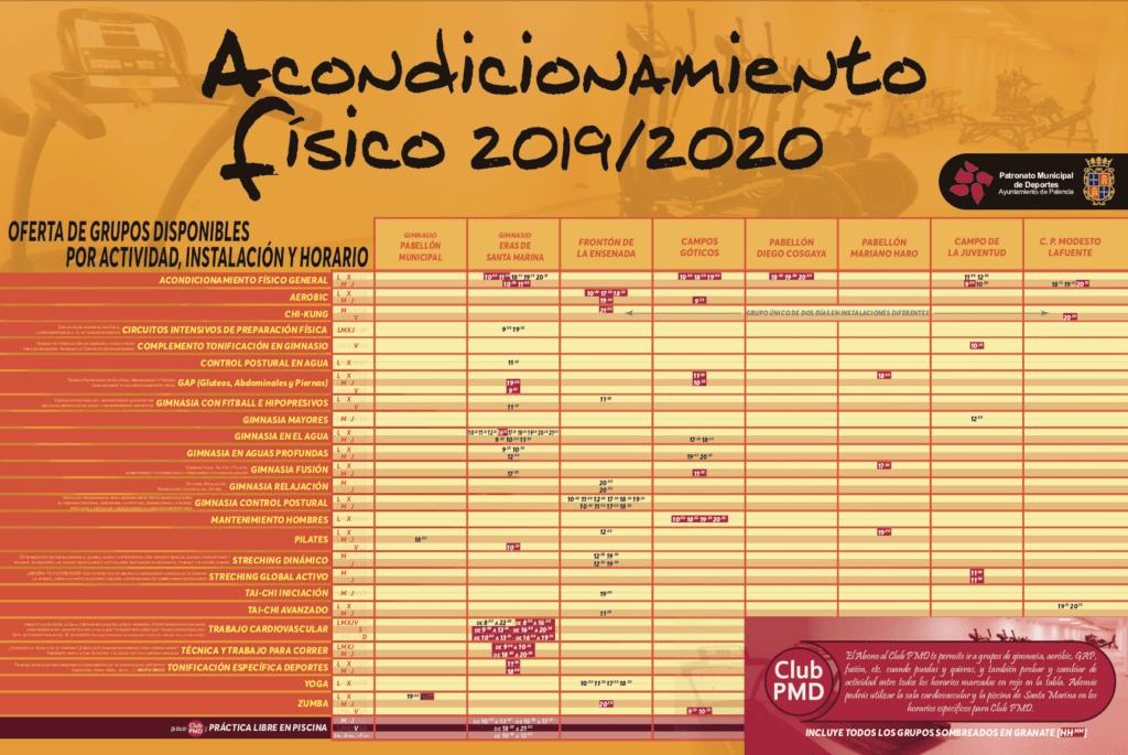 Acondicionamiento Físico Patronato Municipal Deportes Palencia 2018-19